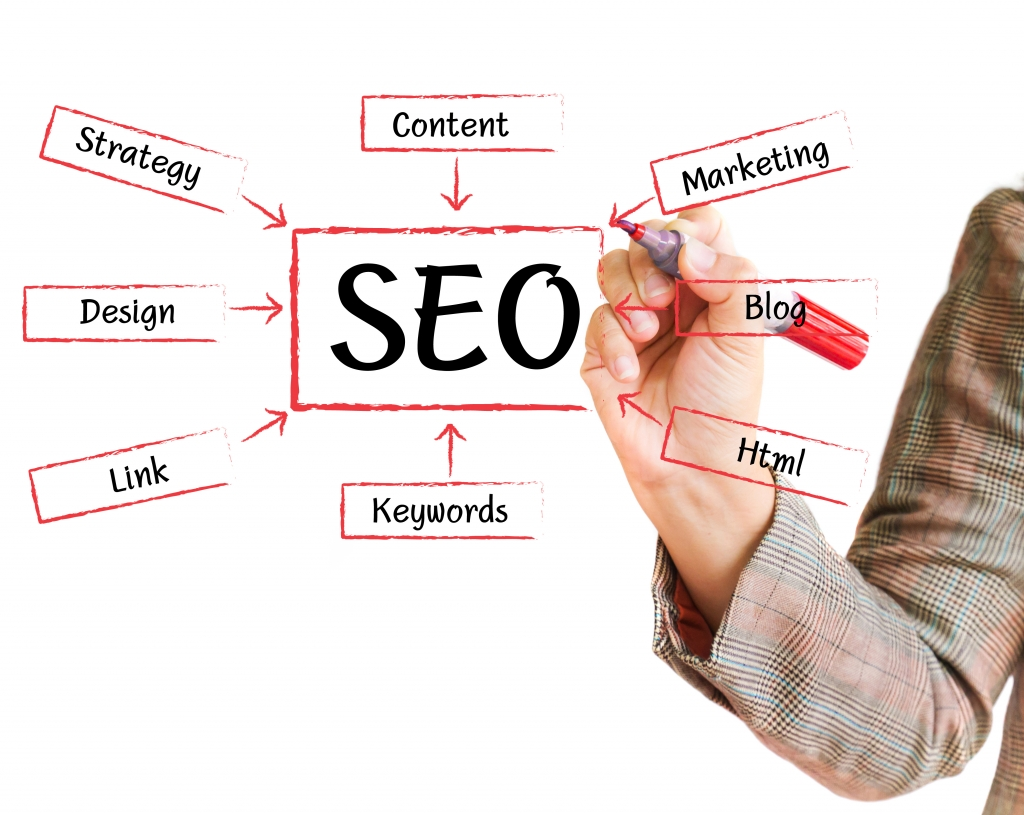 De ce e importanta optimizarea SEO pentru site-ul meu?