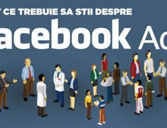 De ce este bine sa iti monitorizezi competitia de pe Facebook si alte retele de socializare?